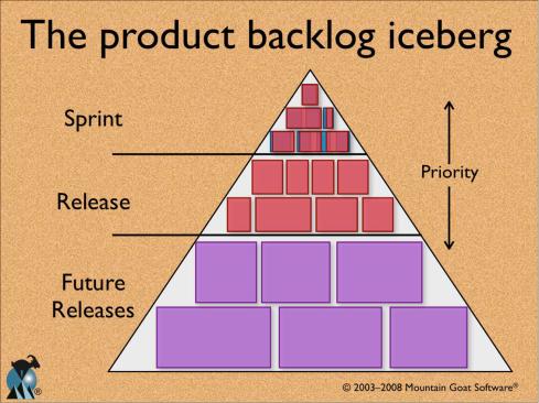 iceberg-cohn-2008